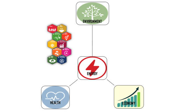 Progetti Di Ricerca Dipartimento Scienze Ambientali Informatica E Statistica