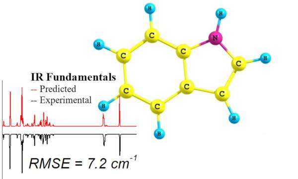 Molecular Spectroscopy: Department Molecular Sciences and